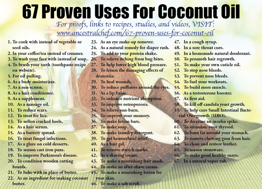 Benefits Of Coconut Oil For Natural Hair